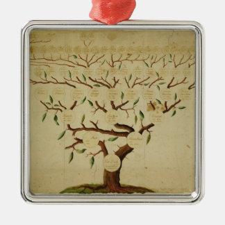 Bach Family Tree, c.1750-1770 Christmas Ornament