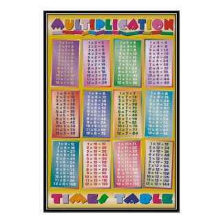 Early Education Posters | Zazzle.co.uk