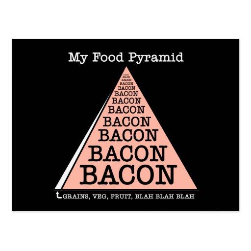 Bacon Food Pyramid Post Card