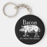 Bacon: It's what's for dinner. Keychains