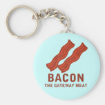 Bacon, The Gateway Meat