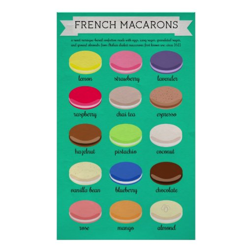 Baker's Joy Collection: French Macarons Poster