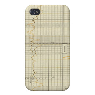 Balance of trade and tariff iPhone 4/4S covers