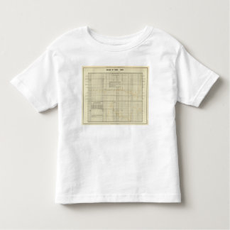 Balance of trade and tariff toddler T-Shirt