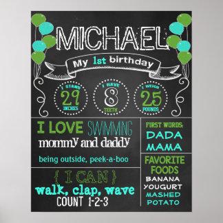 Balloons Birthday chalkboard poster milestone