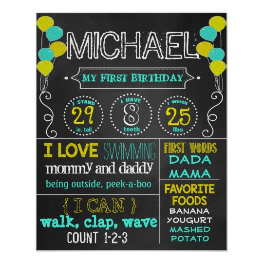 Balloons Birthday Party Chalkboard (122) Poster
