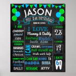 Balloons first birthday chalkboard sign green blue