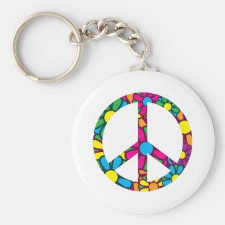 Ban Da Bomb.png Key Ring