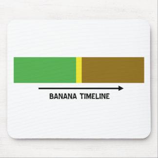 Banana Timeline Mouse Mat