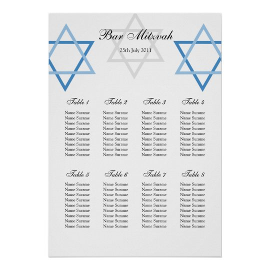 Bar Mitzvah Table Seating Plan Poster