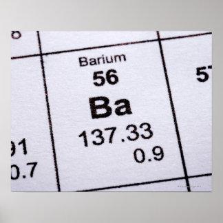 Barium molecular formula poster
