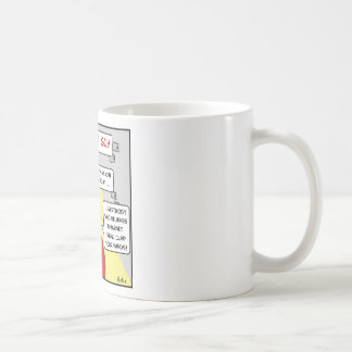 barney frank clap your hands believes basic white mug