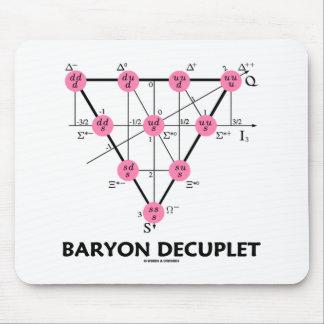 Baryon Decuplet (Particle Physics) Mouse Mat