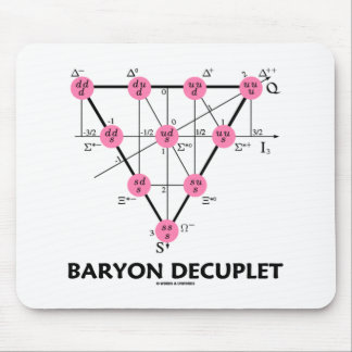 Baryon Decuplet (Particle Physics) Mouse Pad