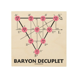 Baryon Decuplet (Particle Physics) Wood Print
