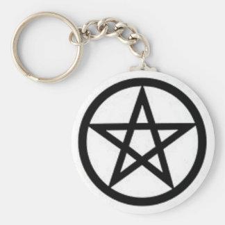 Basic Pentagram Key Ring