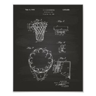 Basketball Goal 1936 Patent Art Chalkboard Poster
