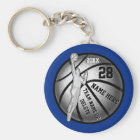Basketball Keychains, 4 Text Boxes and Your Key Ring
