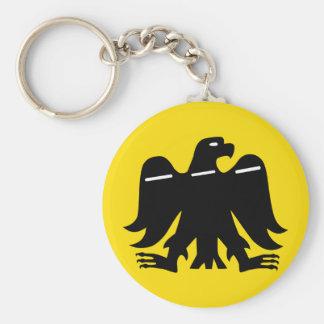 Basque Nationalist Keychain