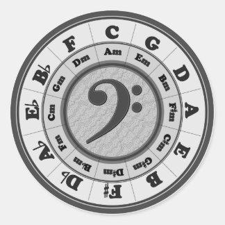 Bass Clef Circle of Fifths Sticker