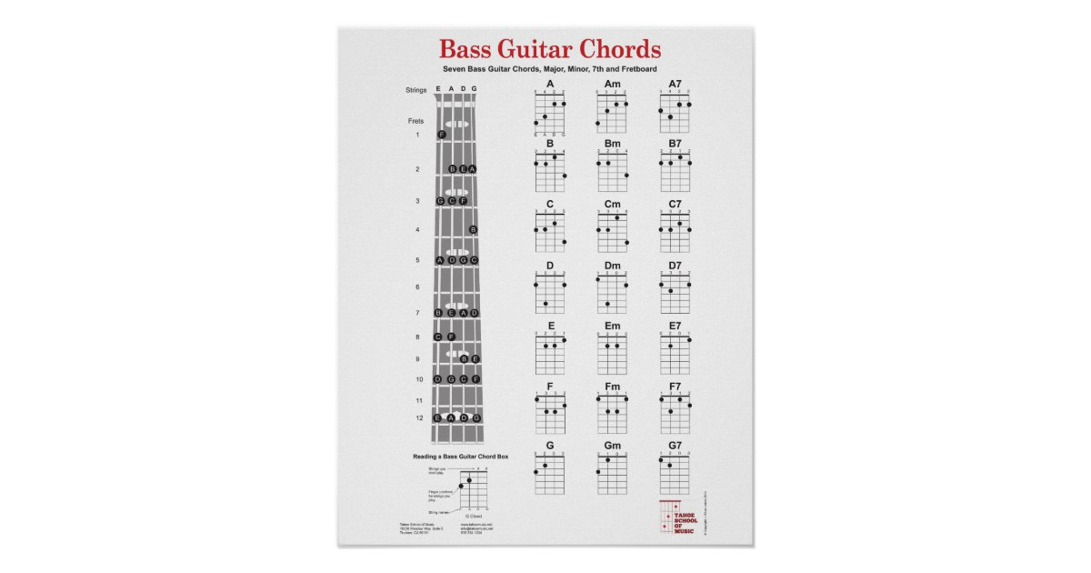 Bass Guitar Chord Fingering Chart And Fretboard Zazzle