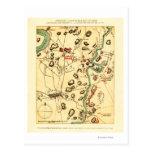 Battle of Antietam - Civil War Panoramic Map 2 Post Cards