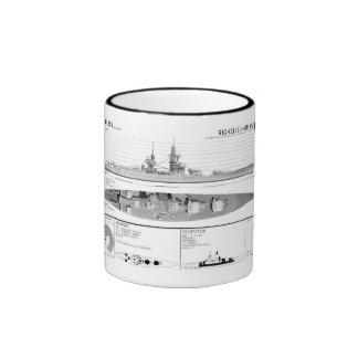 Battleship Richelieu Ringer Coffee Mug