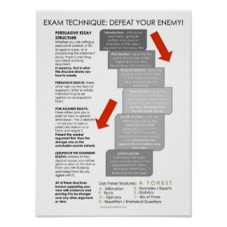 BBF Persuasive Essay structure classroom poster