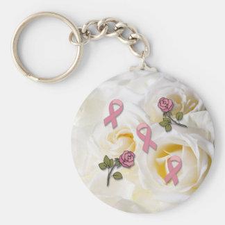 BCA pink ribbon Keychain