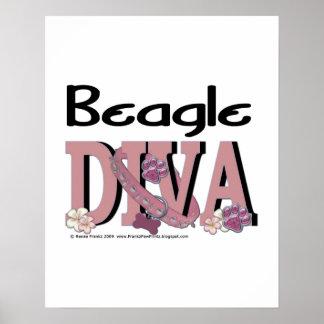 Beagle DIVA Print