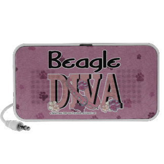 Beagle DIVA Portable Speakers