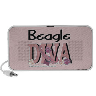 Beagle DIVA Mini Speakers