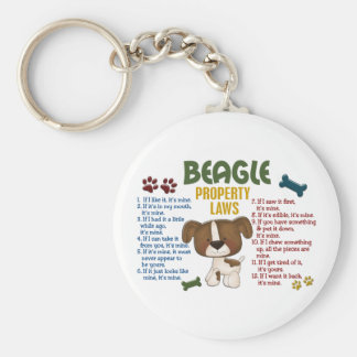 Beagle Property Laws 4 Basic Round Button Key Ring