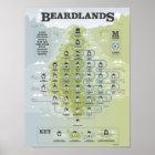 Beardlands Poster
