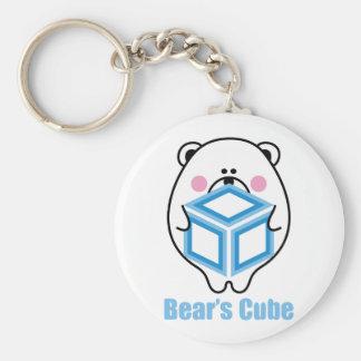 Bear's Cube Keychains