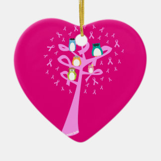 Beat Breast Cancer Christmas Ornament