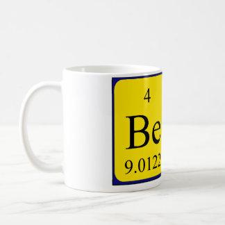 Beau periodic table name mug