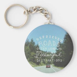 Beautiful Destinations Basic Round Button Key Ring