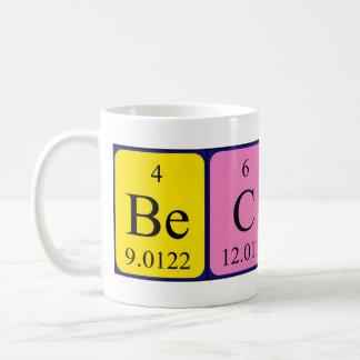 Becks periodic table name mug