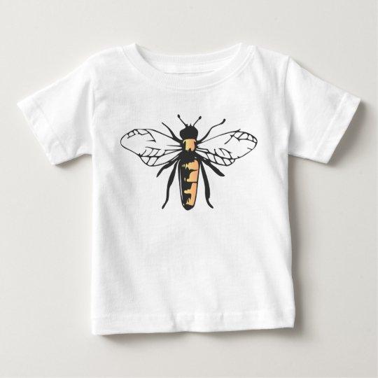 Bee Honey bee Bumble bee Carpenter bee Apidae