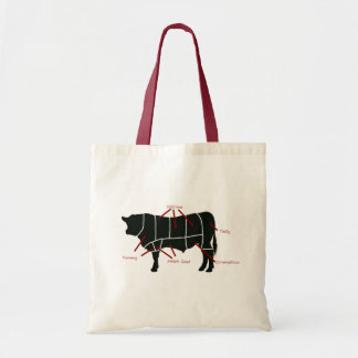 Beef Butcher Chart - Tasty Delicious Yummy Beef! Bags