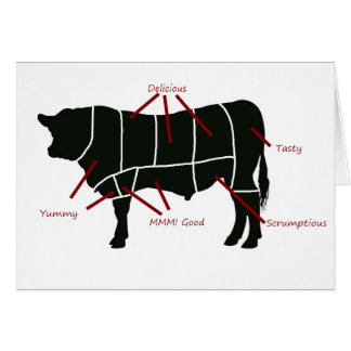 Beef Butcher Chart - Tasty Delicious Yummy Beef! Card