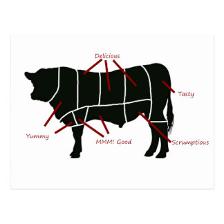 Beef Butcher Chart - Tasty Delicious Yummy Beef! Postcard