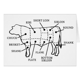 BEEF COW GREETING CARD