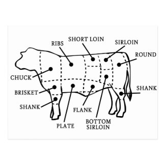 BEEF COW POSTCARDS