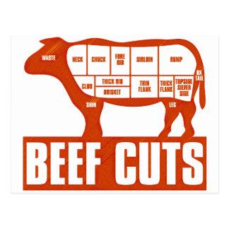 Beef_Cuts Postcard