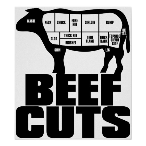 Beef_Cuts Poster