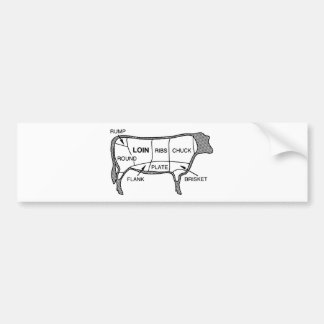 Beef Diagram Bumper Sticker