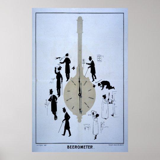 Beerometer Poster