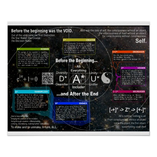 Before the Beginning & After The End Poster